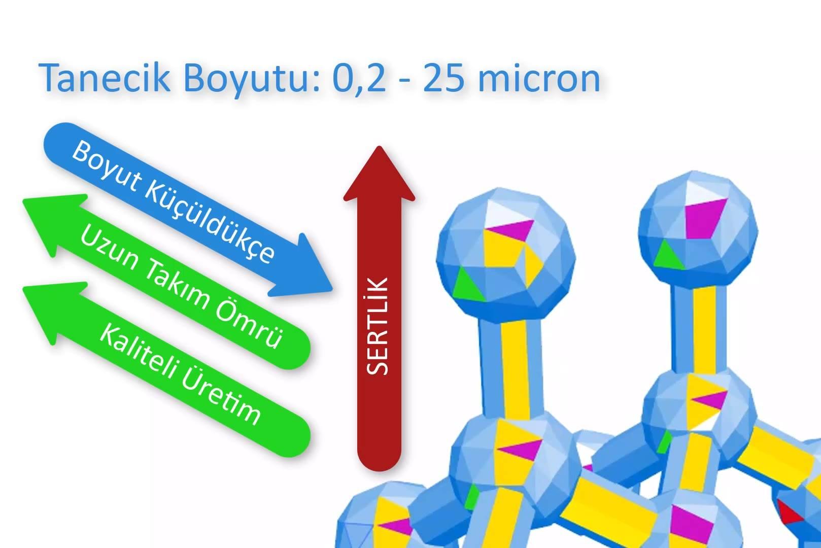 Boehlerit Türkiye